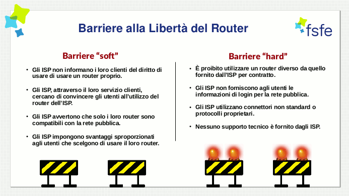 Barriere alla Libertà Software
