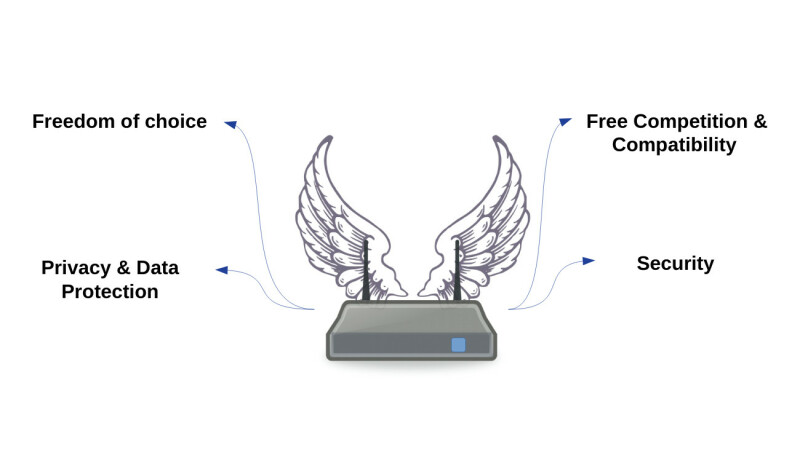 A graphic showing the benefits of Router Freedom.
