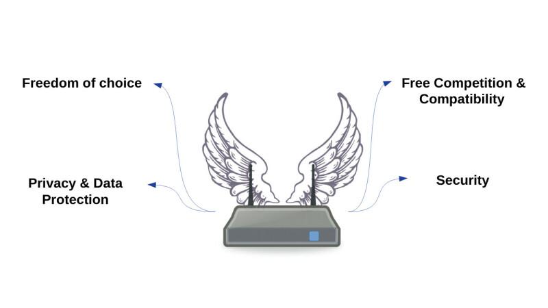 Een afbeelding die de voordelen van Routervrijheid laat zien.